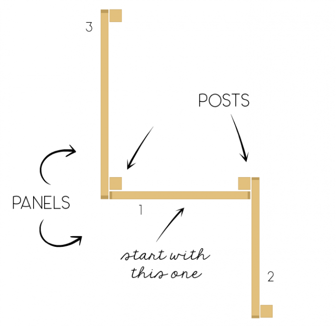 diagram for each panel