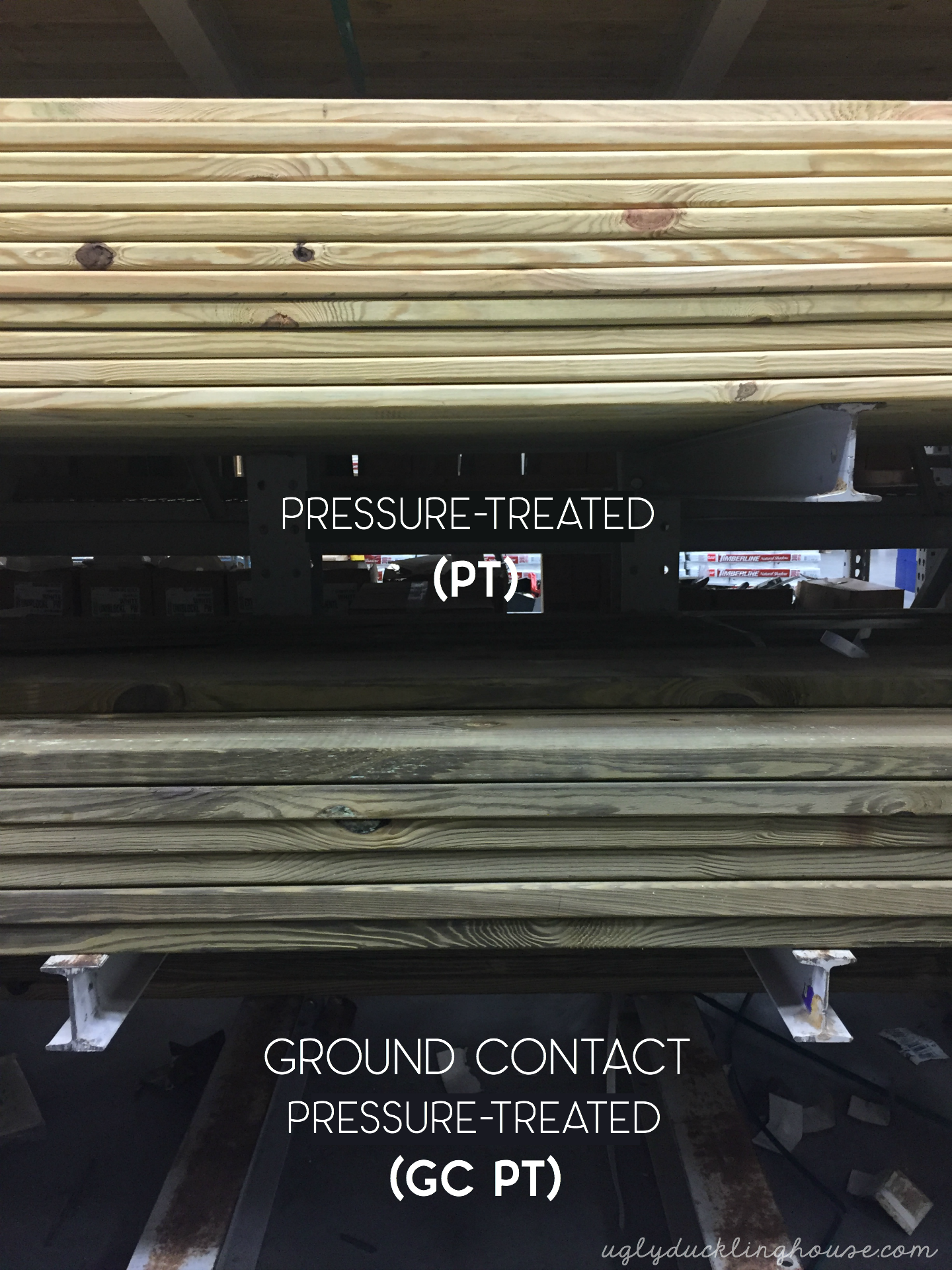 pressure-treated lumber vs ground contact lumber